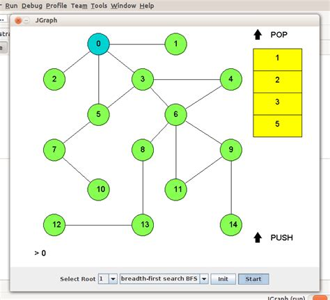 What java library for graph algorithms demonstration