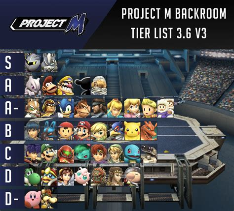 The Project M Backroom Releases New PM 3