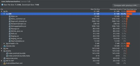 Comparing APK sizes - Dharmin's Android Blog
