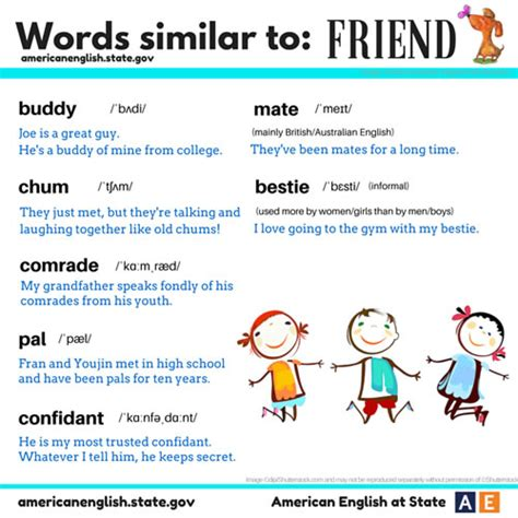 Words Similar to FRIEND   Vocabulary Home