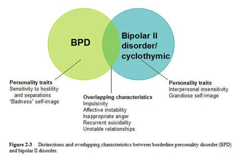 Link Between Ptsd And Bipolar Type Ii - anger is a normal