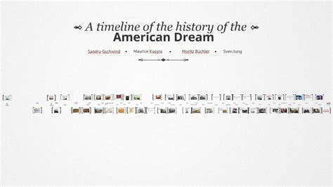 A timeline of the history of the American Dream by Sven