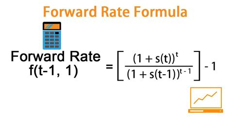 Forward Rate Formula | Formula | Examples with Excel Template