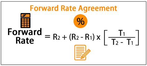 Forward Rate Agreement (Meaning, Formula | Step by Step